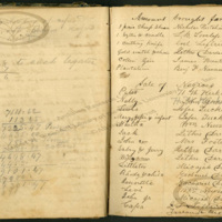 Estate book of Willis Darden (Georgia)<br />